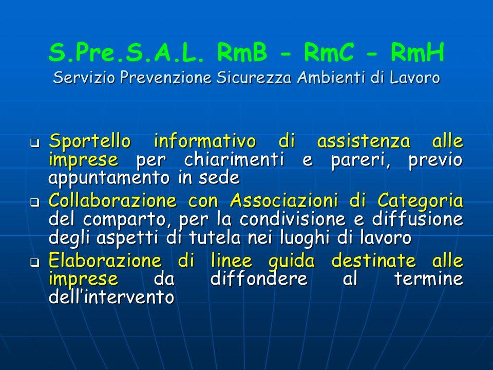 Servizio Prevenzione Sicurezza Ambienti di Lavoro S.Pre.S.A.L. RmB - RmC - RmH Servizio Prevenzione Sicurezza Ambienti di Lavoro Sportello informativo