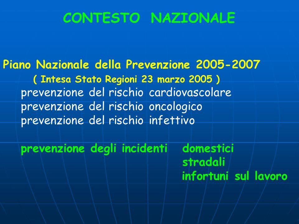 CONTESTO NAZIONALE Piano Nazionale della Prevenzione 2005-2007 ( Intesa Stato Regioni 23 marzo 2005 ) prevenzione del rischio cardiovascolare prevenzi