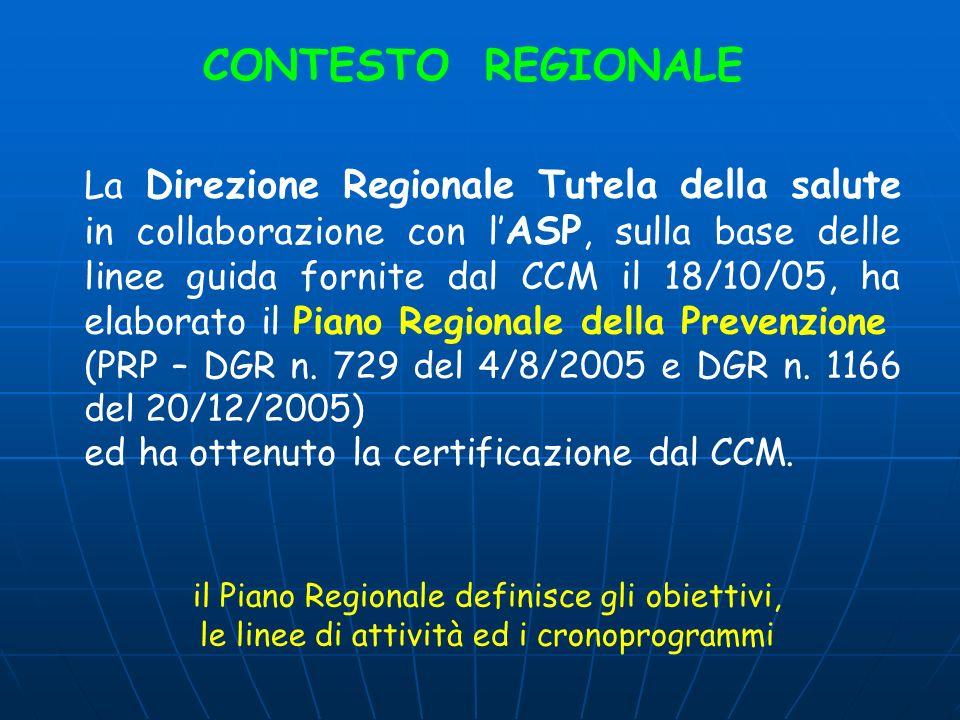 CONTESTO REGIONALE La Direzione Regionale Tutela della salute in collaborazione con l ASP, sulla base delle linee guida fornite dal CCM il 18/10/05, ha elaborato il Piano Regionale della Prevenzione (PRP – DGR n.