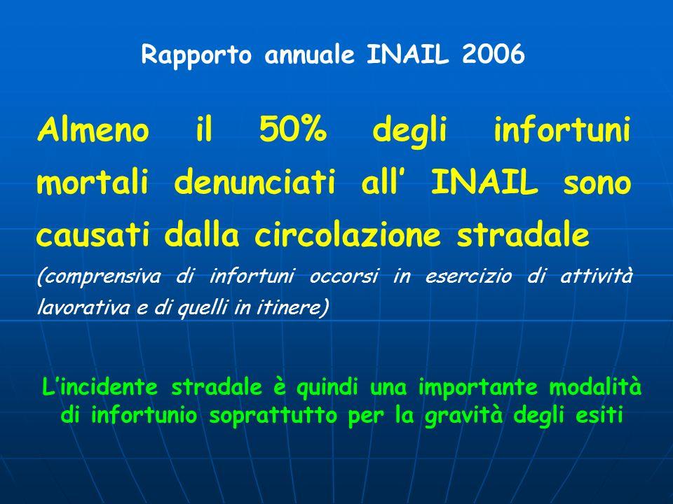Rapporto annuale INAIL 2006 Almeno il 50% degli infortuni mortali denunciati all INAIL sono causati dalla circolazione stradale (comprensiva di infort