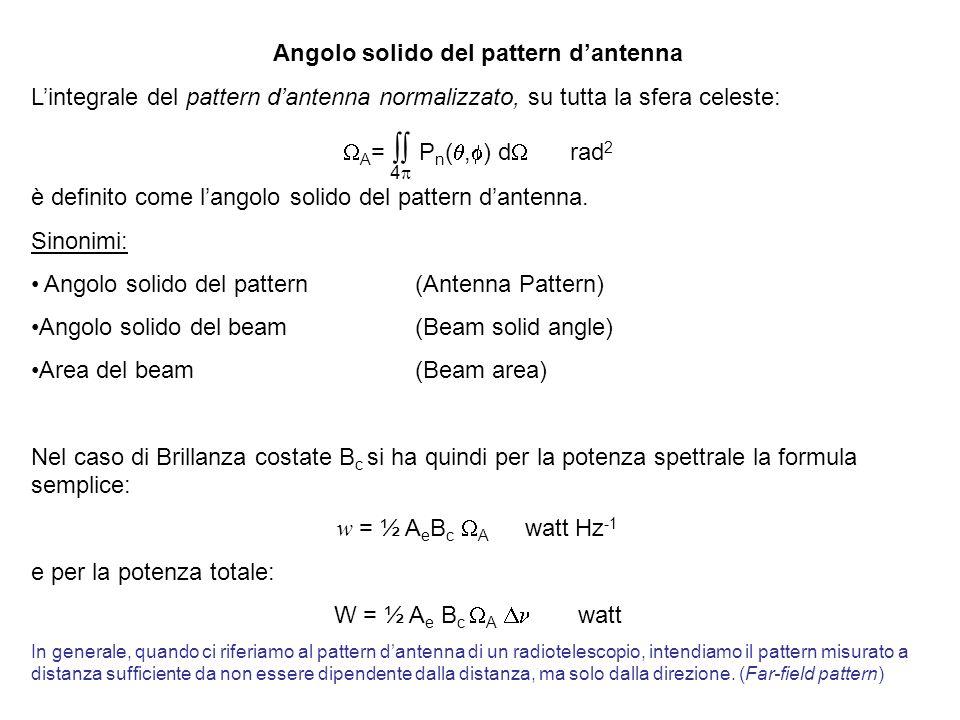 Angolo solido del pattern dantenna Lintegrale del pattern dantenna normalizzato, su tutta la sfera celeste: A = P n (, ) d rad 2 è definito come langolo solido del pattern dantenna.