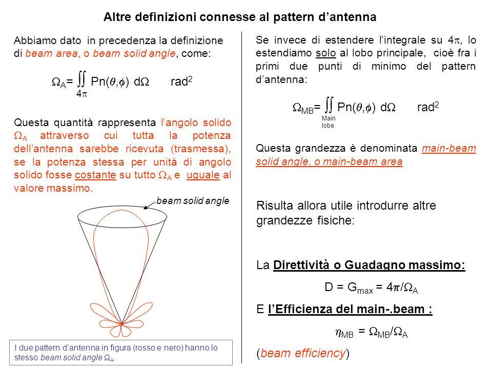 Altre definizioni connesse al pattern dantenna Abbiamo dato in precedenza la definizione di beam area, o beam solid angle, come: A = Pn(, ) d rad 2 Qu