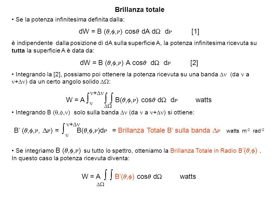 Se la potenza infinitesima definita dalla: dW = B (,, ) cos dA d d [1] è indipendente dalla posizione di dA sulla superficie A, la potenza infinitesim
