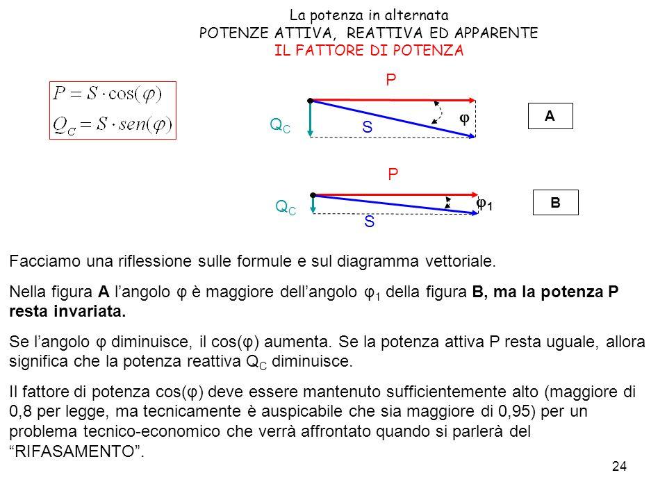 24 La potenza in alternata POTENZE ATTIVA, REATTIVA ED APPARENTE IL FATTORE DI POTENZA Facciamo una riflessione sulle formule e sul diagramma vettoriale.