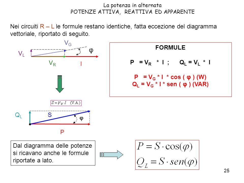 25 La potenza in alternata POTENZE ATTIVA, REATTIVA ED APPARENTE Nei circuiti R – L le formule restano identiche, fatta eccezione del diagramma vettoriale, riportato di seguito.