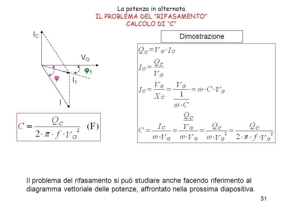 31 La potenza in alternata IL PROBLEMA DEL RIFASAMENTO CALCOLO DI C VGVG ICIC I I1I1 φ φ1φ1 Dimostrazione Il problema del rifasamento si può studiare anche facendo riferimento al diagramma vettoriale delle potenze, affrontato nella prossima diapositiva.