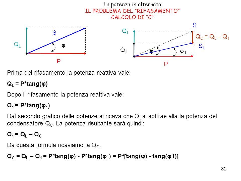 32 La potenza in alternata IL PROBLEMA DEL RIFASAMENTO CALCOLO DI C P QLQL S Q C = Q L – Q 1 P QLQL S S1S1 1 Q1Q1 Prima del rifasamento la potenza reattiva vale: Q L = P*tang(φ) Dopo il rifasamento la potenza reattiva vale: Q 1 = P*tang(φ 1 ) Dal secondo grafico delle potenze si ricava che Q L si sottrae alla la potenza del condensatore Q C.