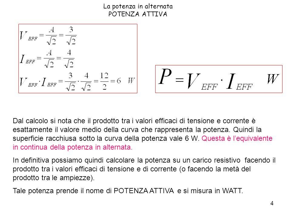 4 La potenza in alternata POTENZA ATTIVA Dal calcolo si nota che il prodotto tra i valori efficaci di tensione e corrente è esattamente il valore medio della curva che rappresenta la potenza.