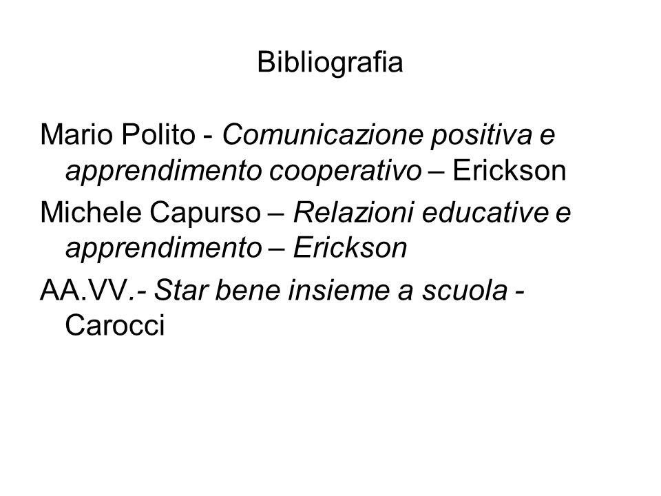 Bibliografia Mario Polito - Comunicazione positiva e apprendimento cooperativo – Erickson Michele Capurso – Relazioni educative e apprendimento – Erickson AA.VV.- Star bene insieme a scuola - Carocci