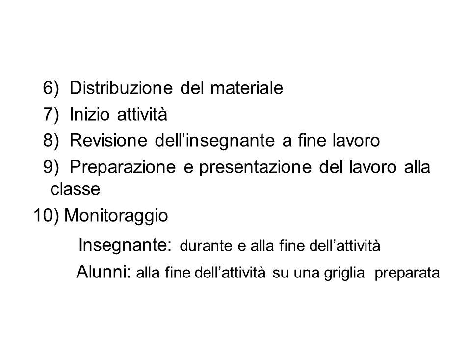 6) Distribuzione del materiale 7) Inizio attività 8) Revisione dellinsegnante a fine lavoro 9) Preparazione e presentazione del lavoro alla classe 10)
