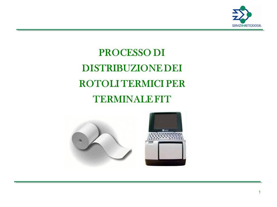 2 Rotoli Termici – PRESENTAZIONE Mediante il Terminale FIT è possibile svolgere una serie di operazioni le quali si concludono tutte con lemissione di una ricevuta su carta termica.