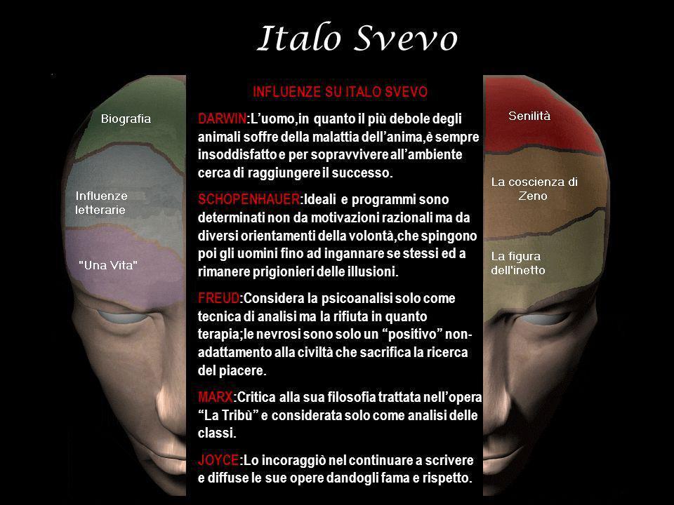 Italo Svevo INFLUENZE SU ITALO SVEVO DARWIN:Luomo,in quanto il più debole degli animali soffre della malattia dellanima,è sempre insoddisfatto e per s