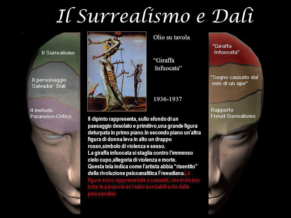 Il Surrealismo e Dalì Olio su tavola Giraffa Infuocata 1936-1937 Il dipinto rappresenta, sullo sfondo di un paesaggio desolato e primitivo,una grande