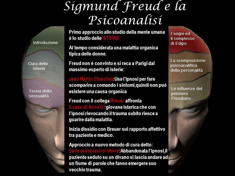 Sigmund Freud e la Psicoanalisi Primo approccio allo studio della mente umana è lo studio delle ISTERIE: Al tempo considerata una malattia organica ti