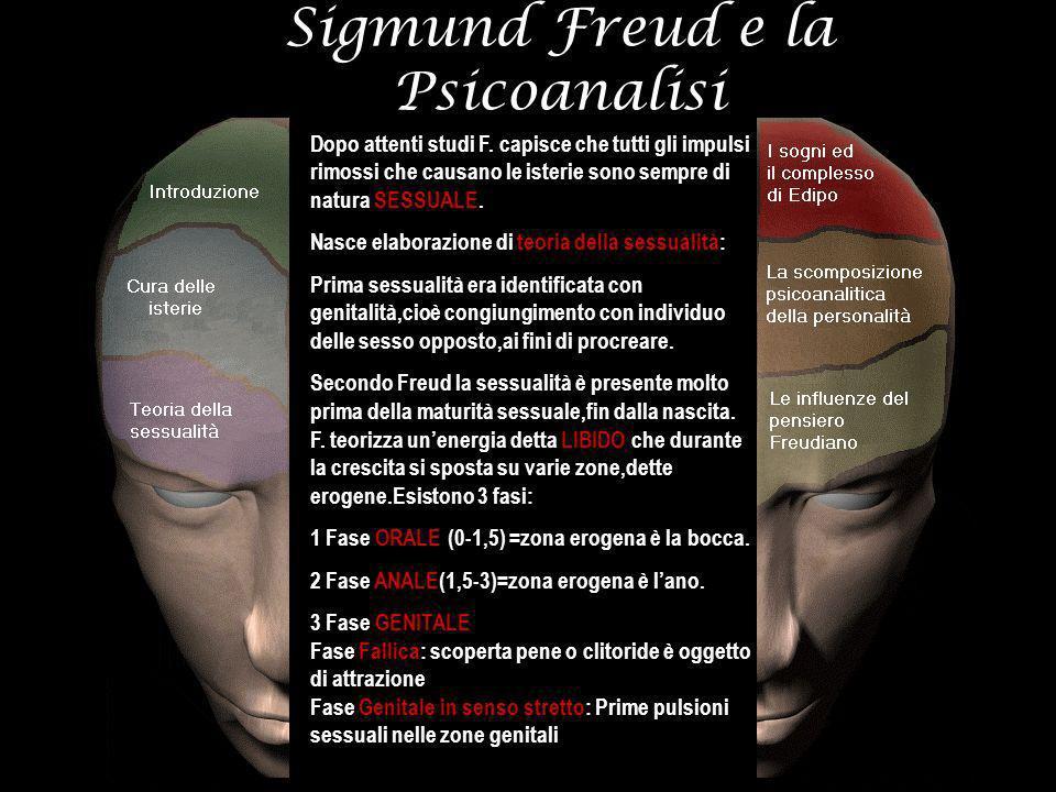 Sigmund Freud e la Psicoanalisi Dopo attenti studi F. capisce che tutti gli impulsi rimossi che causano le isterie sono sempre di natura SESSUALE. Nas