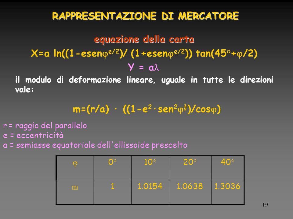 19 RAPPRESENTAZIONE DI MERCATORE equazione della carta X=a ln((1-esen e/2 )/ (1+esen e/2 )) tan(45°+ /2) Y = a il modulo di deformazione lineare, uguale in tutte le direzioni vale: m=(r/a) · ((1-e 2 ·sen 2 ½ )/cos ) r = raggio del parallelo e = eccentricità a = semiasse equatoriale dell ellissoide prescelto 0°10°20°40° m 11.01541.06381.3036