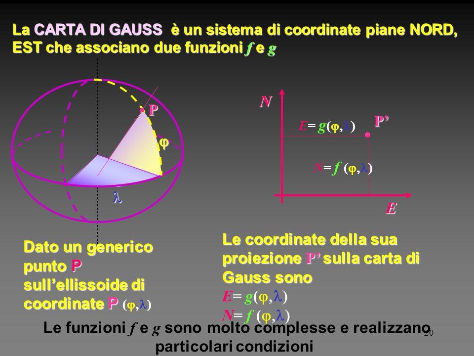 20 La CARTA DI GAUSS è un sistema di coordinate piane NORD, EST che associano due funzioni f e g P E= g ( P EN N= f ( Dato un generico punto P sullellissoide di coordinateP Dato un generico punto P sullellissoide di coordinate P ( Le coordinate della sua proiezione P sulla carta di Gauss sono E= g( N= f ( Le funzioni f e g sono molto complesse e realizzano particolari condizioni