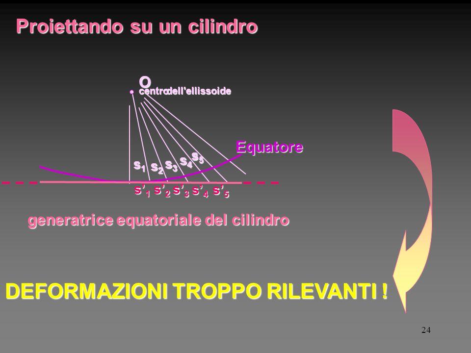 24 Proiettando su un cilindro Ocentrodell ellissoide Equatore generatrice equatoriale del cilindro s1s1s1s1 s2s2s2s2 s3s3s3s3 s4s4s4s4 s5s5s5s5 s1s1s1s1 s3s3s3s3 s2s2s2s2 s4s4s4s4 s5s5s5s5 DEFORMAZIONI TROPPO RILEVANTI !