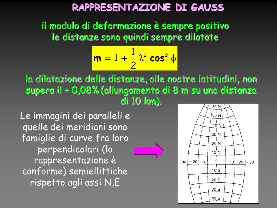 27 RAPPRESENTAZIONE DI GAUSS il modulo di deformazione è sempre positivo le distanze sono quindi sempre dilatate la dilatazione delle distanze, alle nostre latitudini, non supera il + 0,08% (allungamento di 8 m su una distanza di 10 km).