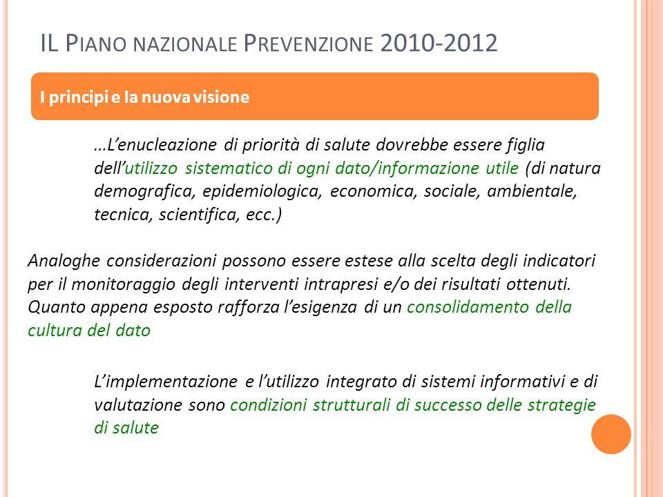 IL P IANO NAZIONALE P REVENZIONE 2010-2012 I principi e la nuova visione …Lenucleazione di priorità di salute dovrebbe essere figlia dellutilizzo sist