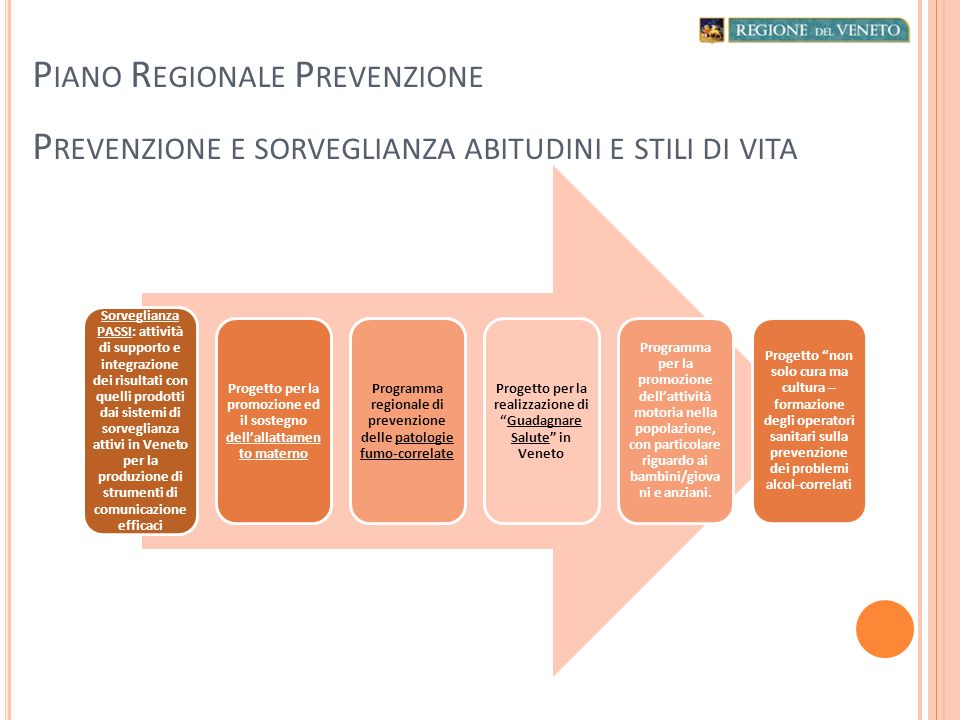 Sorveglianza PASSI: attività di supporto e integrazione dei risultati con quelli prodotti dai sistemi di sorveglianza attivi in Veneto per la produzio