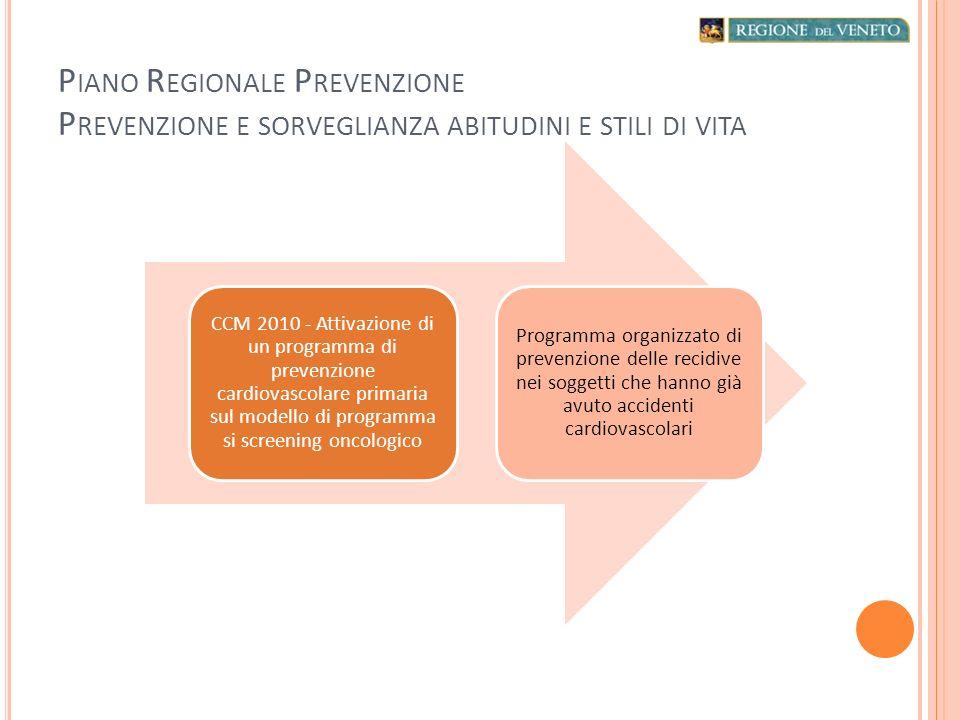 CCM 2010 - Attivazione di un programma di prevenzione cardiovascolare primaria sul modello di programma si screening oncologico Programma organizzato