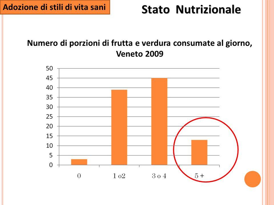 Numero di porzioni di frutta e verdura consumate al giorno, Veneto 2009 Adozione di stili di vita sani Stato Nutrizionale