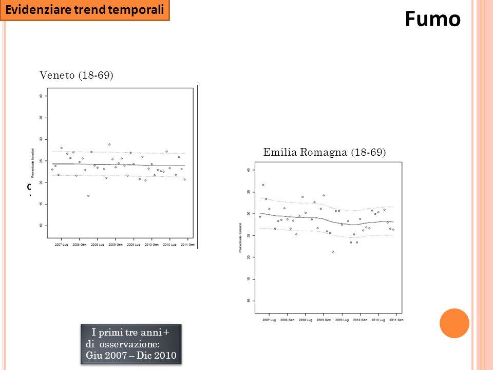 % CAMPANIA Fumo Evidenziare trend temporali Veneto (18-69) Emilia Romagna (18-69) I primi tre anni + di osservazione: Giu 2007 – Dic 2010 I primi tre anni + di osservazione: Giu 2007 – Dic 2010