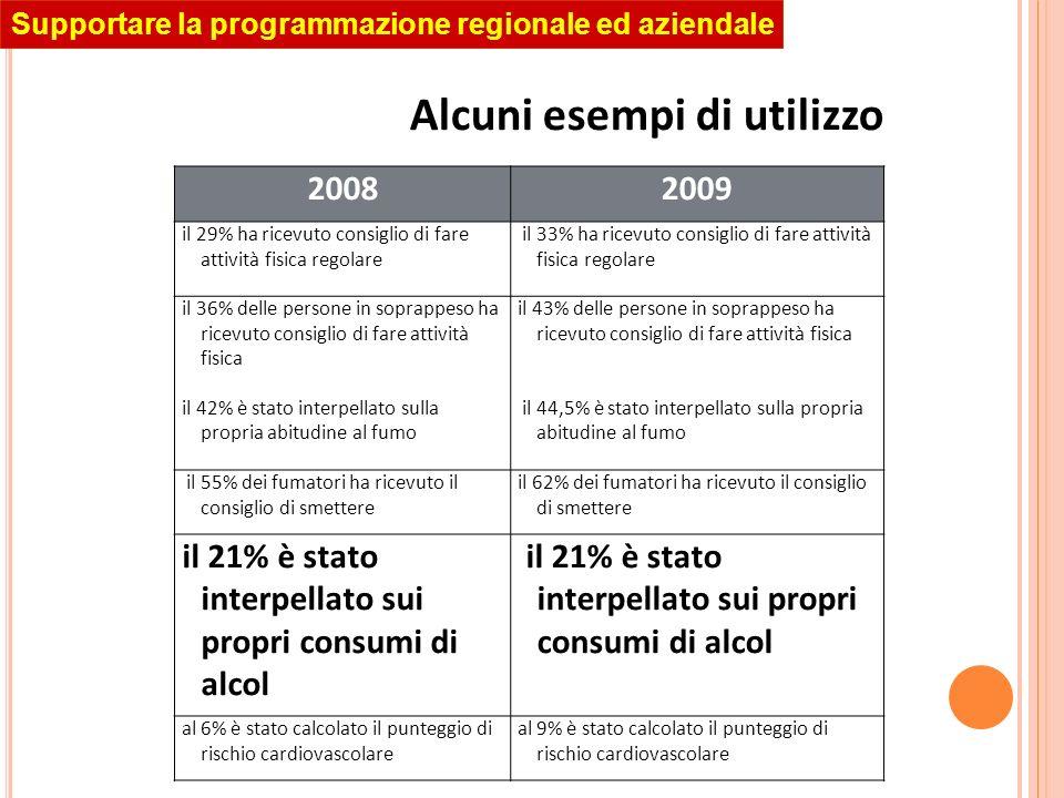 Alcuni esempi di utilizzo Supportare la programmazione regionale ed aziendale 20082009 il 29% ha ricevuto consiglio di fare attività fisica regolare i