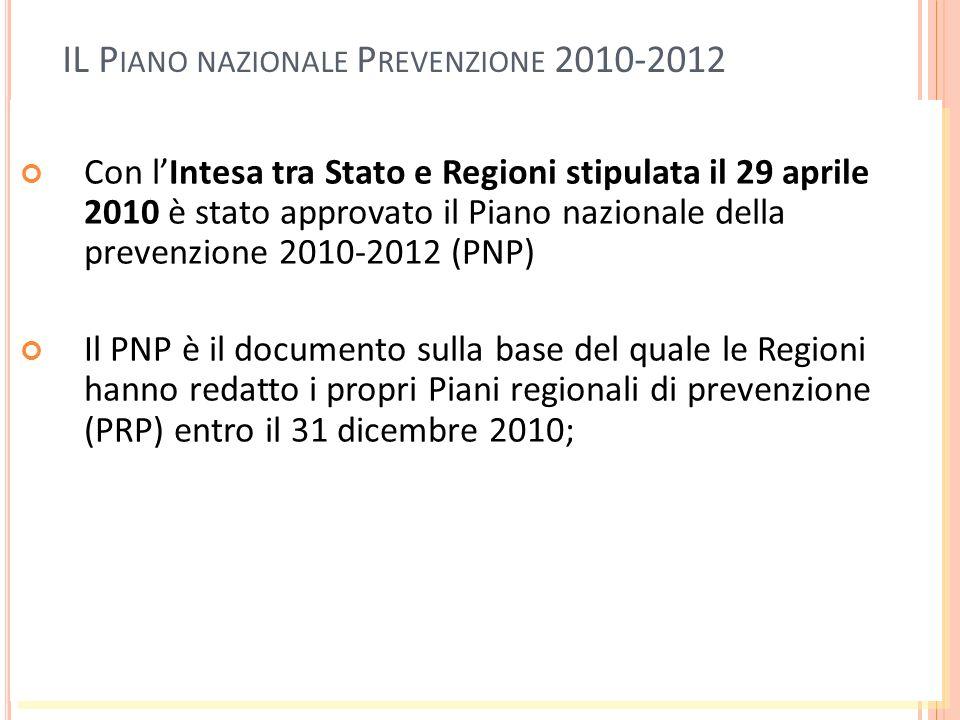 Con lIntesa tra Stato e Regioni stipulata il 29 aprile 2010 è stato approvato il Piano nazionale della prevenzione 2010-2012 (PNP) Il PNP è il documento sulla base del quale le Regioni hanno redatto i propri Piani regionali di prevenzione (PRP) entro il 31 dicembre 2010; Con lIntesa tra Stato e Regioni stipulata il 29 aprile 2010 è stato approvato il Piano nazionale della prevenzione 2010-2012 (PNP) Il PNP è il documento sulla base del quale le Regioni hanno redatto i propri Piani regionali di prevenzione (PRP) entro il 31 dicembre 2010; IL P IANO NAZIONALE P REVENZIONE 2010-2012
