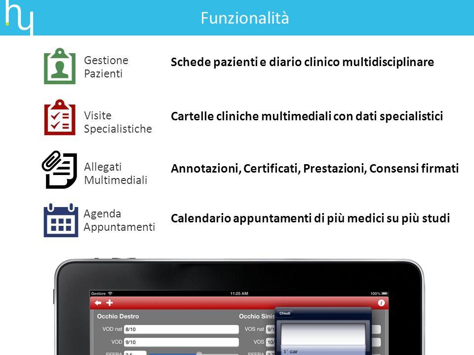 Funzionalità Calendario appuntamenti di più medici su più studi Cartelle cliniche multimediali con dati specialistici Annotazioni, Certificati, Presta