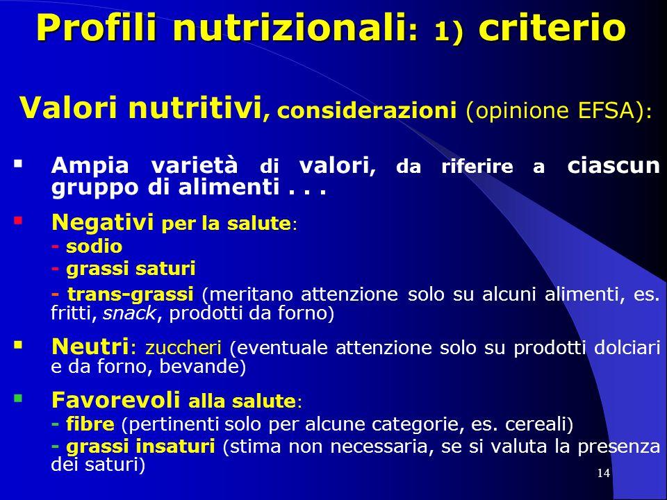 14 Profili nutrizionali : 1) criterio Valori nutritivi, considerazioni (opinione EFSA) : Ampia varietà di valori, da riferire a ciascun gruppo di alimenti...