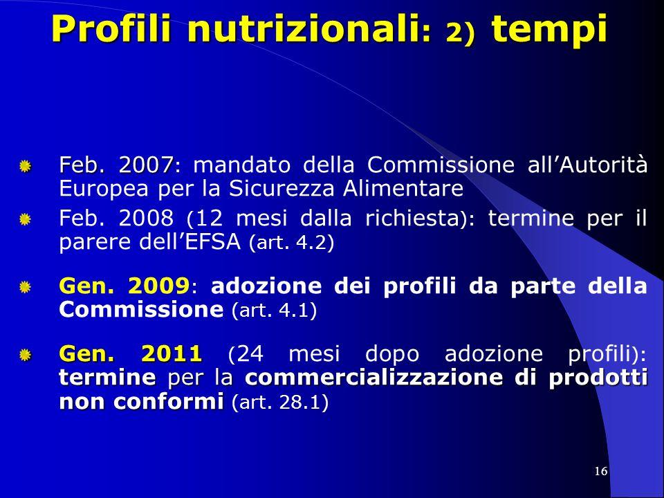 16 Profili nutrizionali : 2) tempi Feb.2007 Feb.