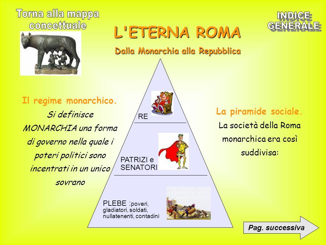 Il regime monarchico. Si definisce MONARCHIA una forma di governo nella quale i poteri politici sono incentrati in un unico sovrano L'ETERNA ROMA Dall