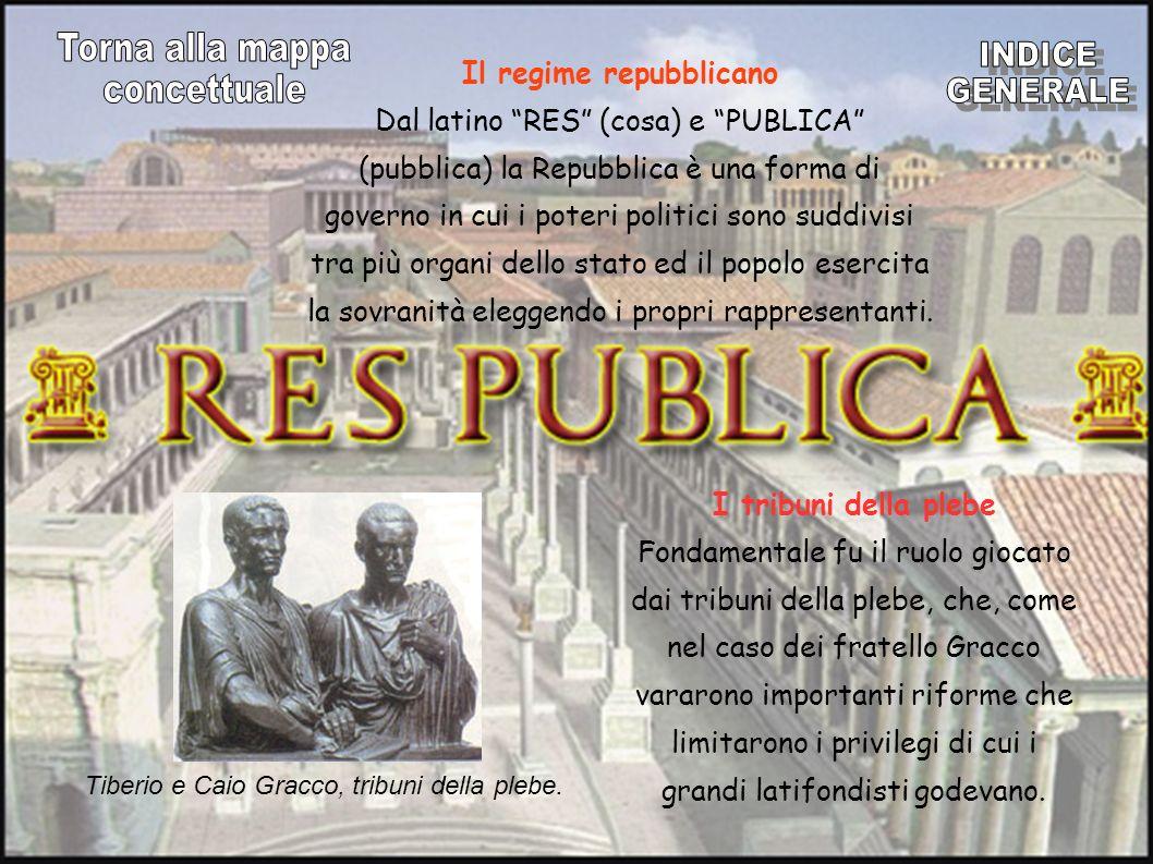 Il regime repubblicano Dal latino RES (cosa) e PUBLICA (pubblica) la Repubblica è una forma di governo in cui i poteri politici sono suddivisi tra più