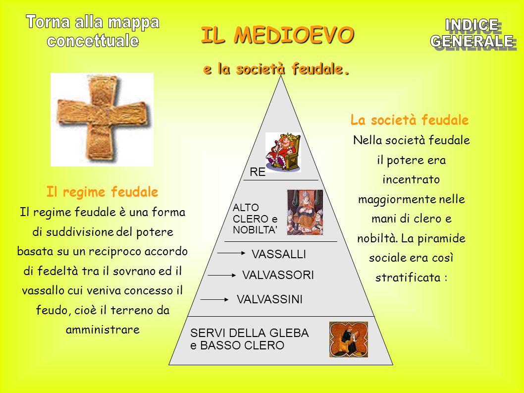 Il regime feudale Il regime feudale è una forma di suddivisione del potere basata su un reciproco accordo di fedeltà tra il sovrano ed il vassallo cui