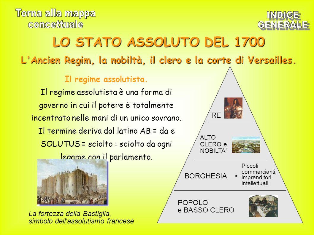 LO STATO ASSOLUTO DEL 1700 L'Ancien Regim, la nobiltà, il clero e la corte di Versailles. Il regime assolutista. Il regime assolutista è una forma di