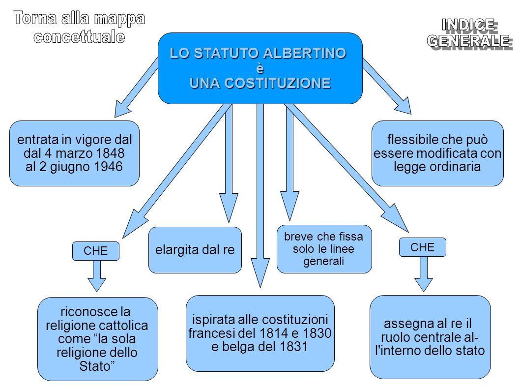 LO STATUTO ALBERTINO è UNA COSTITUZIONE entrata in vigore dal dal 4 marzo 1848 al 2 giugno 1946 ispirata alle costituzioni francesi del 1814 e 1830 e