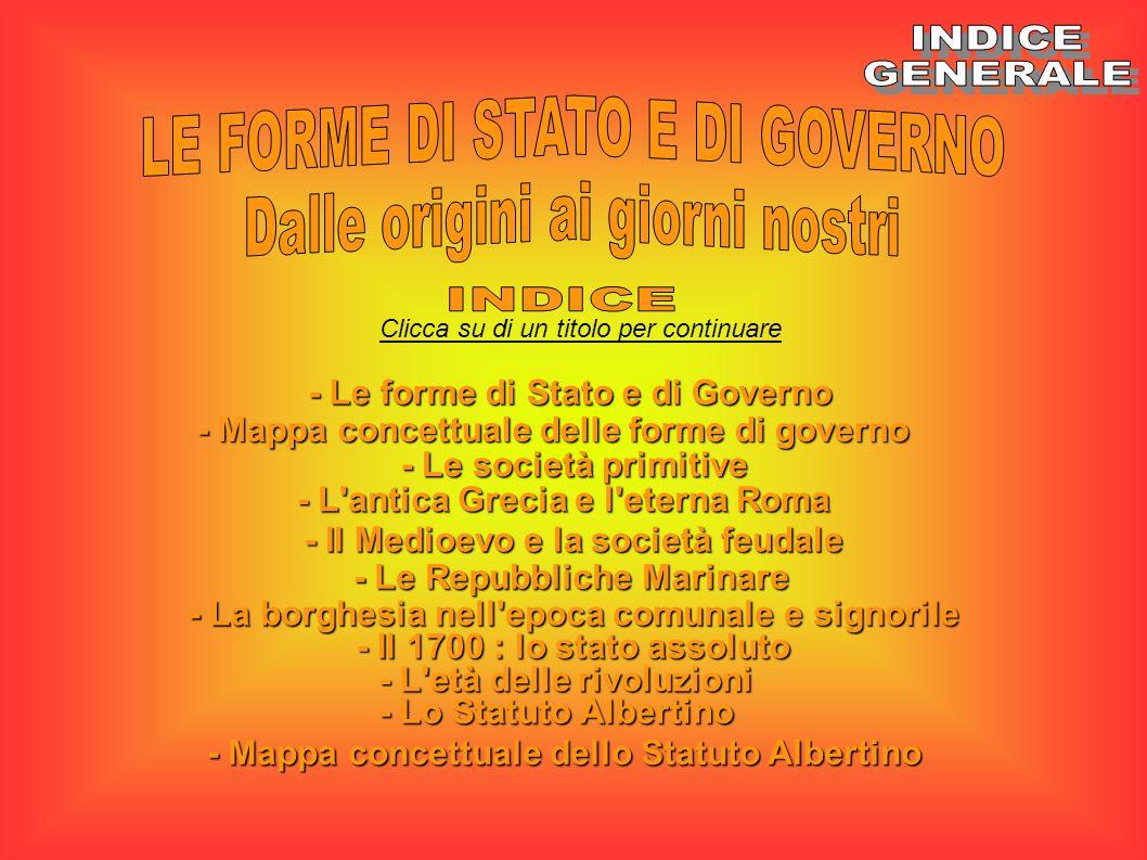 Clicca su di un titolo per continuare - Le forme di Stato e di Governo - Le forme di Stato e di Governo - Mappa concettuale delle forme di governo - M