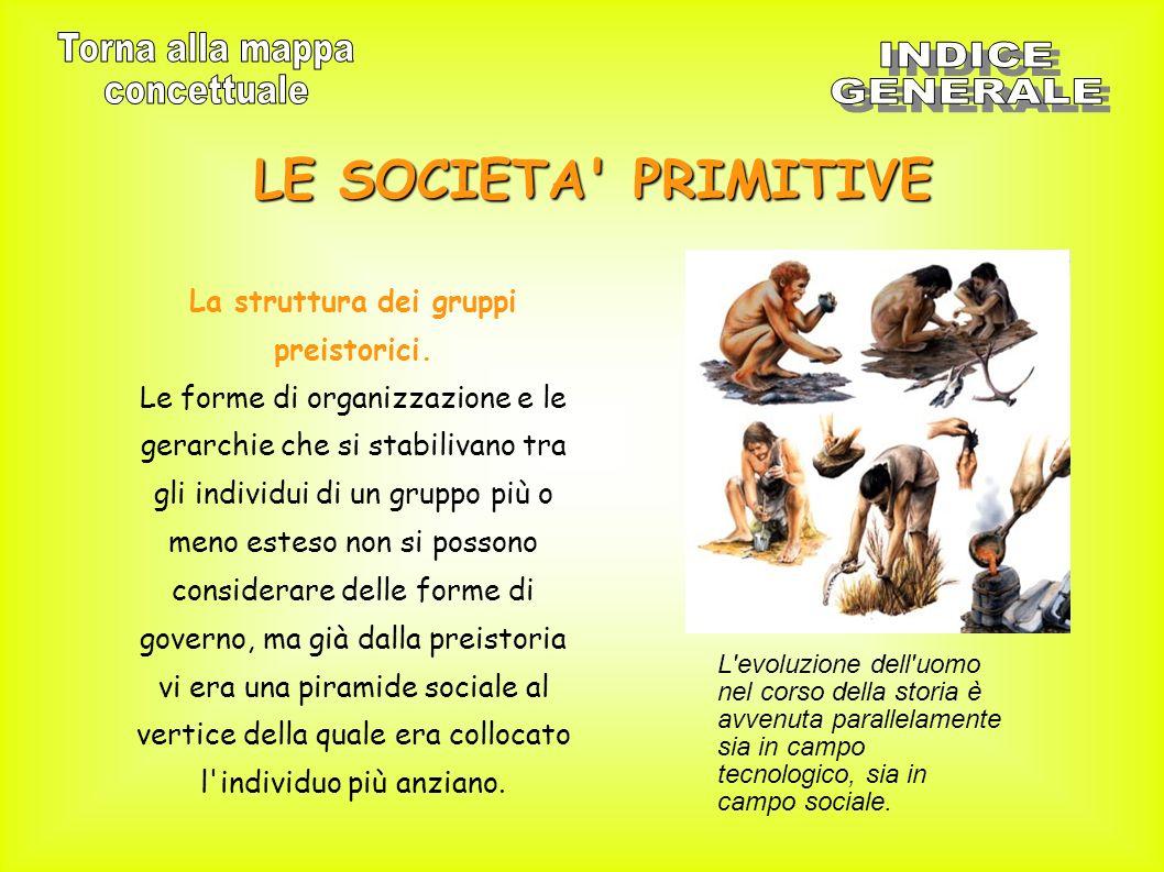 LE SOCIETA' PRIMITIVE La struttura dei gruppi preistorici. Le forme di organizzazione e le gerarchie che si stabilivano tra gli individui di un gruppo