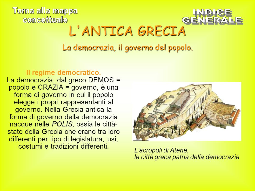 L'ANTICA GRECIA La democrazia, il governo del popolo. Il regime democratico. La democrazia, dal greco DEMOS = popolo e CRAZIA = governo, è una forma d