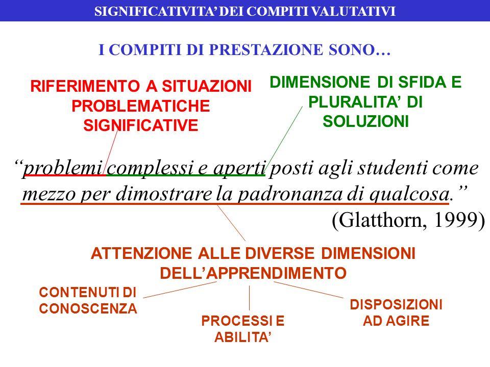 problemi complessi e aperti posti agli studenti come mezzo per dimostrare la padronanza di qualcosa. (Glatthorn, 1999) I COMPITI DI PRESTAZIONE SONO…