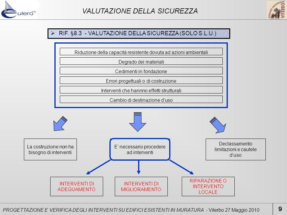 E necessario procedere ad interventi RIF. §8.3 - VALUTAZIONE DELLA SICUREZZA (SOLO S.L.U.) Riduzione della capacità resistente dovuta ad azioni ambien