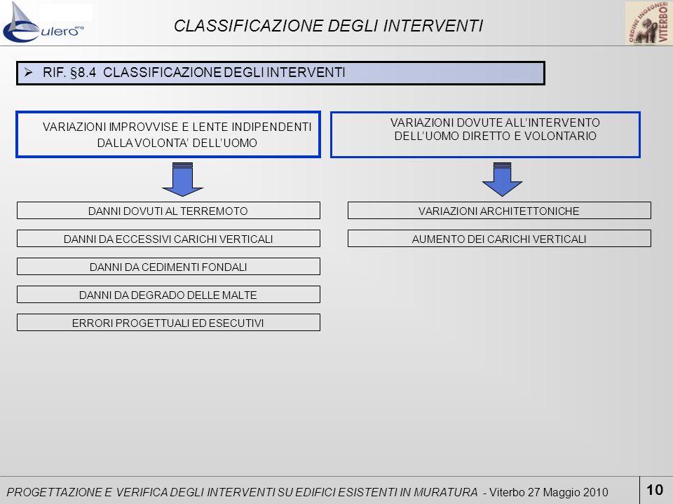 RIF. §8.4 CLASSIFICAZIONE DEGLI INTERVENTI VARIAZIONI IMPROVVISE E LENTE INDIPENDENTI DALLA VOLONTA DELLUOMO VARIAZIONI DOVUTE ALLINTERVENTO DELLUOMO