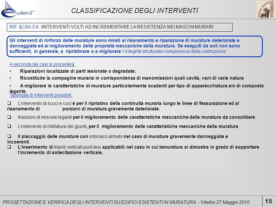 CLASSIFICAZIONE DEGLI INTERVENTI 15 PROGETTAZIONE E VERIFICA DEGLI INTERVENTI SU EDIFICI ESISTENTI IN MURATURA - Viterbo 27 Maggio 2010 RIF. §C8A.5.6.