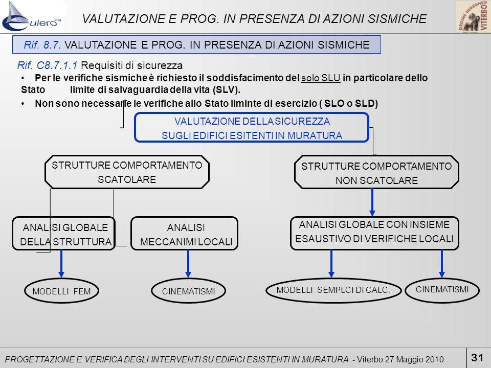 31 PROGETTAZIONE E VERIFICA DEGLI INTERVENTI SU EDIFICI ESISTENTI IN MURATURA - Viterbo 27 Maggio 2010 VALUTAZIONE E PROG. IN PRESENZA DI AZIONI SISMI