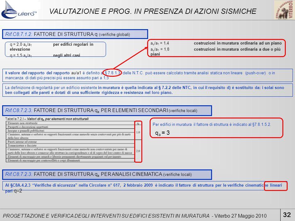 32 PROGETTAZIONE E VERIFICA DEGLI INTERVENTI SU EDIFICI ESISTENTI IN MURATURA - Viterbo 27 Maggio 2010 VALUTAZIONE E PROG. IN PRESENZA DI AZIONI SISMI