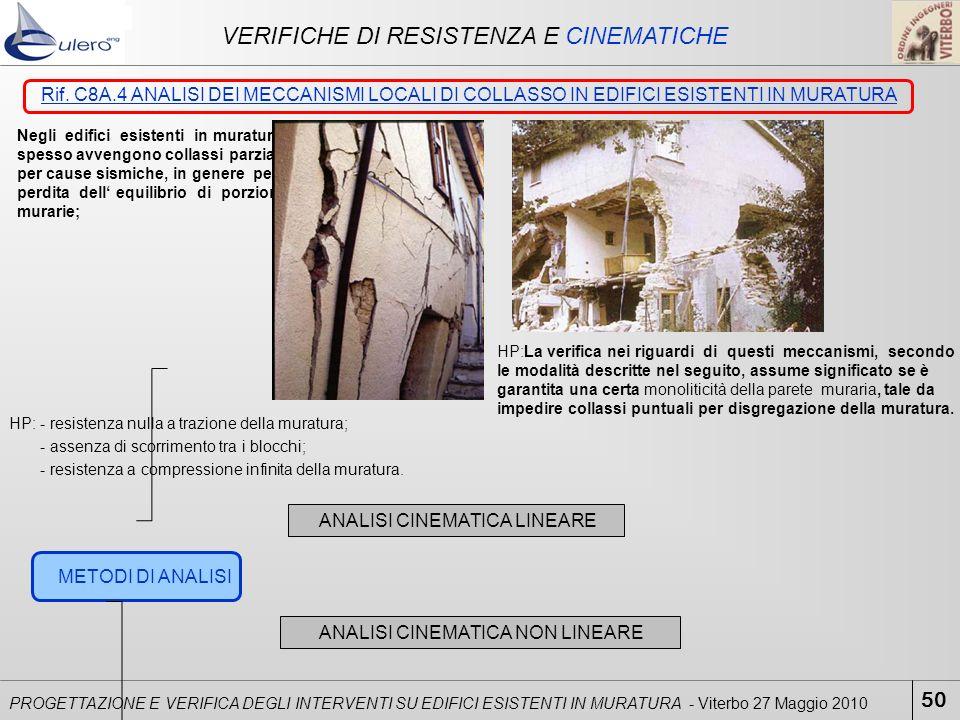 50 PROGETTAZIONE E VERIFICA DEGLI INTERVENTI SU EDIFICI ESISTENTI IN MURATURA - Viterbo 27 Maggio 2010 VERIFICHE DI RESISTENZA E CINEMATICHE Rif. C8A.