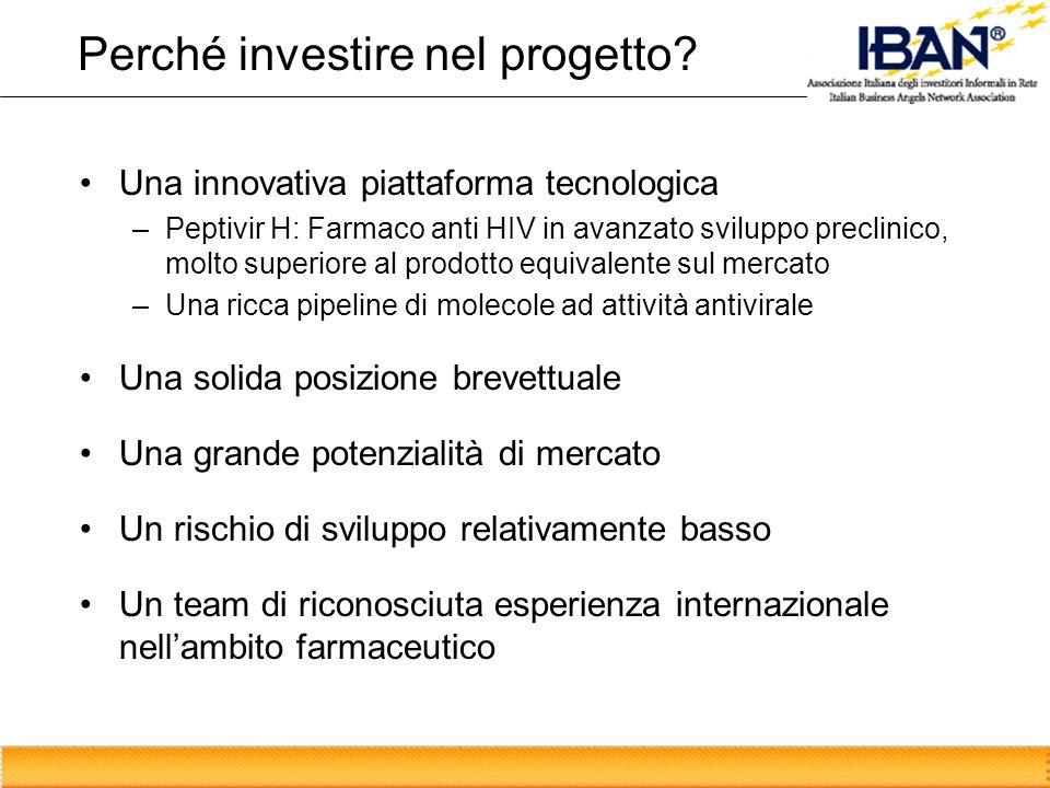 Perché investire nel progetto? Una innovativa piattaforma tecnologica –Peptivir H: Farmaco anti HIV in avanzato sviluppo preclinico, molto superiore a