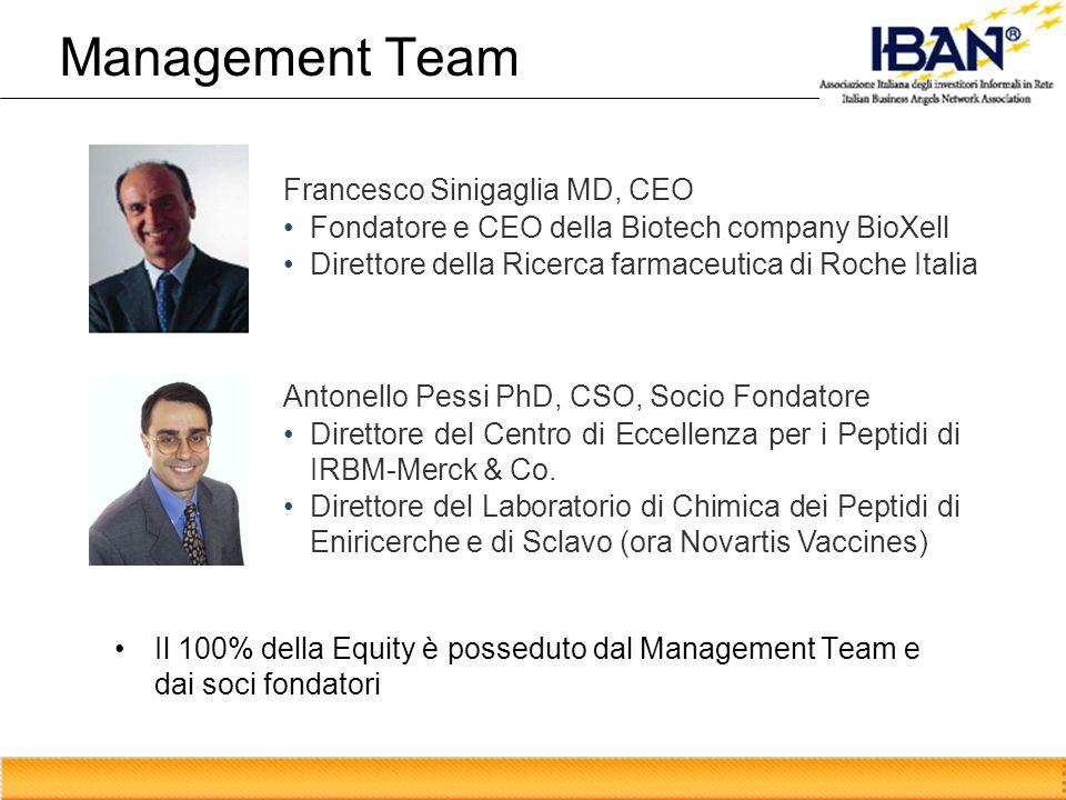 Management Team Il 100% della Equity è posseduto dal Management Team e dai soci fondatori Francesco Sinigaglia MD, CEO Fondatore e CEO della Biotech c